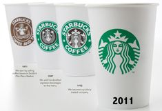 Evolution of Starbucks logo as told on coffee cups.