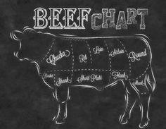 Wall Art-  Kitchen  Chalkboard Print -Chalkboard Beef Chart - Butcher Beef Diagram-Beef Cuts- Cow Butcher  ... for the kitchen?