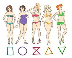 Wear all types of clothes no matter your body shape