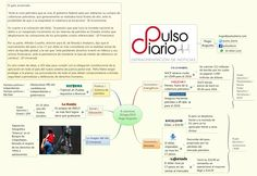 8 columnas 20/ago/2015 Hugo Augusto - Hugo_Augusto - XMind: The Most Professional Mind Mapping Software