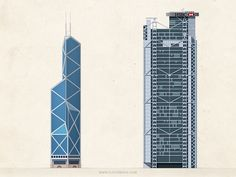 Bank of China and HSBC towers - infographic elements