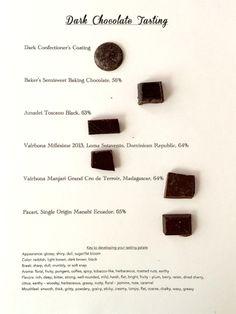 Chocolate, Hazelnut, And Fleur De Sel Pot De Creme Recipe — Dishmaps