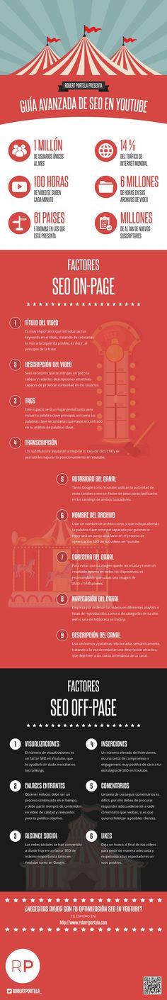Guía Avanzada de SEO en YouTube. Infografía en español #CommunityManager