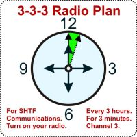Turn on your radio. Every 3 Hours. For 3 Minutes. Channel 3.