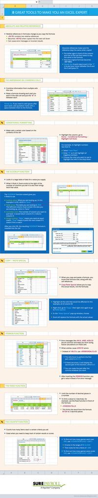 75 best Tips images on Pinterest Computer science, Microsoft excel