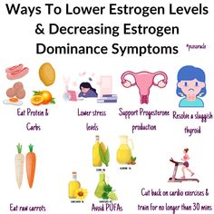 Estrogen isn't a 'bad' hormone, but when the body isn't functioning optimally, estrogen can accumulate and this excess amount is a problem. ⚠️Excess estrogen has been shown to steal oxygen from mitochondria, shifting patterns of growth and adaptation. High levels of estrogen has been linked to aging, accelerated accumulation of age pigment, degenerative changes in various organs, impaired fertility, PMS, hair loss, endometriosis, PCOS, impaired thyroid function, increased permeability of the… Lower Estrogen Levels, Estrogen Dominance, Polycystic Ovarian Syndrome, Pcos Diet, Pms, Endometriosis, Thyroid, Fertility, Hair Loss