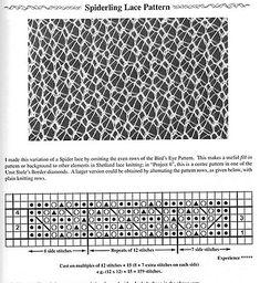 Shetland Spiderling Lace Pattern