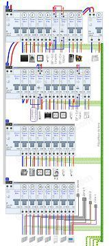 Schéma d'installation de montage et de raccordement d'un tableau électrique d'une maison