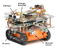 Designing a Simple Robot with NI LabVIEW - Developer Zone - National Instruments