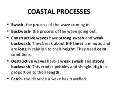 GCSE Geography Coasts Revision