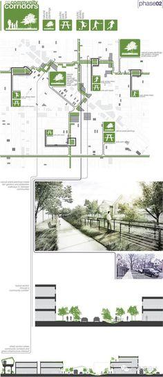 community corridors社区走廊景观分析图