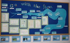 Ideas to inspire, making your classroom a lively and enriching environment in which to learn more about the geography topic of rivers. Classroom Organisation Ks2, Classroom Displays Ks2, Year 6 Classroom, Primary School Displays, Classroom Display Boards, Display Boards For School, Teaching Displays, Class Displays, Classroom Walls
