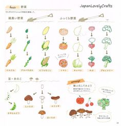 Kawaii Boll Point Pen Illustration, Japanese Drawing Pattern Book, Doodle, Easy…