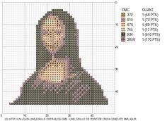Mona Lisa cross stitch
