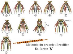 brasilian bracelet