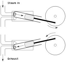 404 Best Stationary and Marine Steam Engine Models images
