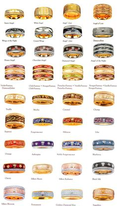Wellendorff, Wellendorff Rings, Wellendorf, WellendorffAngel Collection, Wellendorff Chocolate Collection