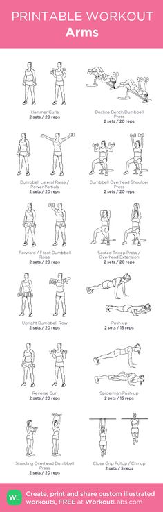 Arms – my custom workout created at WorkoutLabs.com • Click through to download as printable PDF! #customworkout