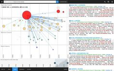 Ravel displays search results as an interactive visualization. Image: Ravel