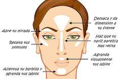 El strobing, la ultima tendencia en maquillaje - Tendencias Magazine