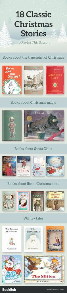 18 Christmas books for kids and for adults, including classic Christmas books worth reading in 2017. These would also make great Christmas gift ideas!