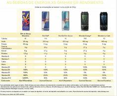Comparando XS con otras marcas de bebida energética. Resalta a la vista los beneficios de XS.