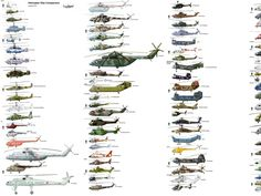 aircrafts military helicopters infographics 2590x1608 wallpaper