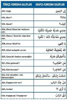 Tooth Cartoon, Turkish Lessons, Learn Turkish Language, Arabic Quotes, Saga, Learning, Studying, Teaching
