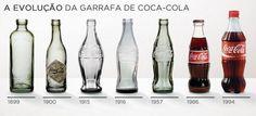 evolução da garrafa de coca-cola