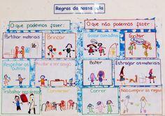 Reggio Emilia, Anchor Charts, Legos, Diy And Crafts, Kindergarten, Classroom, Teaching, Activities, Baseball Cards