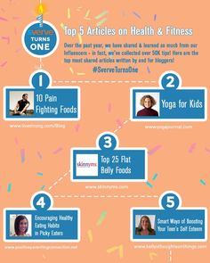 Top tips for heatlh & fitness on sverve.com. Check out the authors - @Tammy Trogdon DeLozier journal @Tina Orlandi ms @Erica Kenyon-Bawden parenting connection @Kelly Teske Goldsworthy reci