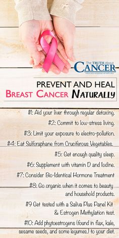 Discover the common medical myth about estrogen dominance and breast cancer and 10 natural alternatives to Tamoxifen that reduce your breast cancer risk.