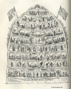 Labor hierarchy in early 19th century England