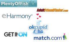 beste herpes dating sites gratis Stratford dating service