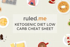 When people are new to the ketogenic diet, they often wonder what type of foods they should and could eat while making the changes they need to make. While we do have an in-depth ketogenic food list, it doesn't cover everything and doesn't include recipes or common foods people are always asking for. Use our …