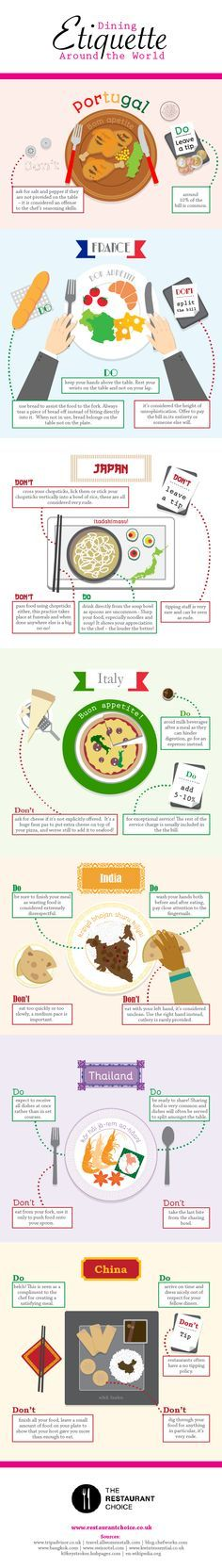 Travel and Trip infographic Dining etiquette around the world. Infographic Description Dining Etiquette Around the World - Infographic Source Places To Travel, Travel Destinations, Dining Etiquette, Table Manners, Journey, Tips & Tricks, Thinking Day, I Want To Travel, Future Travel