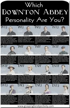 Downton Abbey MBTI Personality Chart! Which character are you?