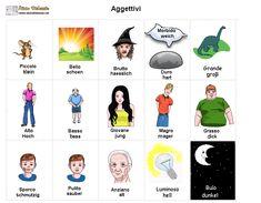Tedesco Sc. Media | AiutoDislessia.net Italian Language, German, Comics, Learning, Aurora, Travel, German Language, Learn German, Languages