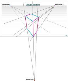 Imágenes con 1, 2 y hasta 3 puntos de Fuga - Tutoriales de Perspectiva en Dibujo Tradicional | Dibujando