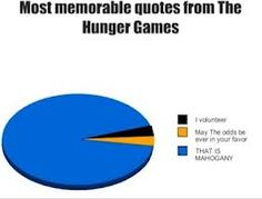 hunger_games_quotes_by_totaldramalover54-d5lzp39.jpg 257×196 pixels