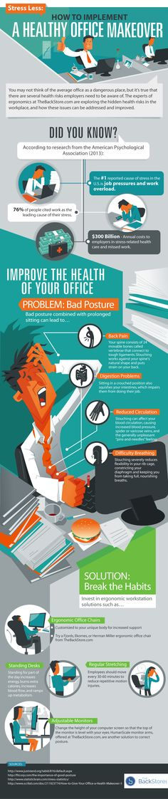 The average office is a dangerous place that poses several health risks employers need to be aware of. TheBackStore.com are experts in ergonomics and explore the hidden health risks in the workplace and how these issues can be addressed.