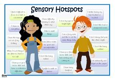 A4 poster that could be displayed in a staff room or circulated among staff. Shows some of the common sensory problem areas that students with autism, and other sensory difficulties, may experience. Not exhaustive but a clear starting point. Repinned by SOS Inc. Resources pinterest.com/sostherapy/.