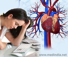 Calcium Supplementation Does Not Increase Coronary Heart Disease