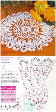 Free Patterns Archives - Beautiful Crochet Patterns and Knitting Patterns Free Crochet Doily Patterns, Crochet Doily Diagram, Crochet Circles, Crochet Motifs, Crochet Mandala, Crochet Chart, Thread Crochet, Crochet Designs, Crochet Sunflower