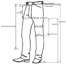 Measuring for chaps and chinks