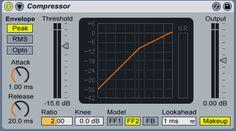 Ableton Live 9 Tutorial: Understanding Ableton's Compressor
