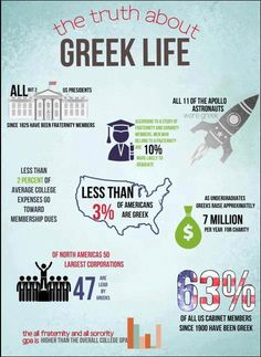 The Truth about Greek Life #leadership This is why I am proud to be Greek