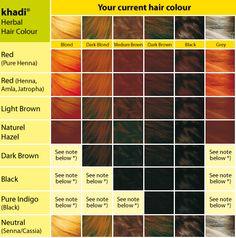 Khadi Herbal Hair Colour Pure Indigo Black 100 g - Natural cosmetics shop Violey