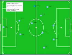 """Ryan Quinn on Twitter: """"*NEW* Tactical Analysis: A profile of Napoli's build-up play https://t.co/rSesYPYKWh https://t.co/cTN1er9DCD"""""""