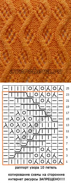 Ажурный узор с косами   каталог вязаных спицами узоров